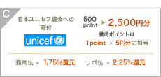 日本ユニセフ協会への寄付